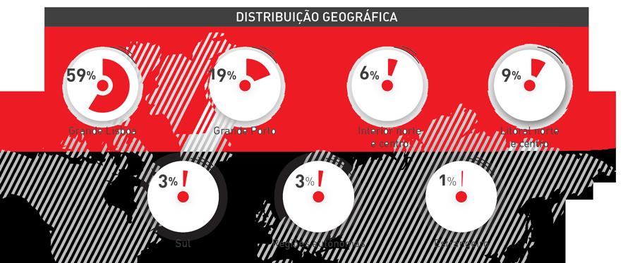 datos03